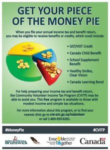 ESIC Money Pie Poster REV11-EN FINAL image